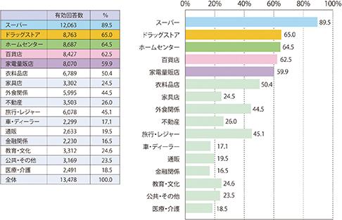 survey01