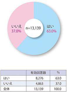 survey07